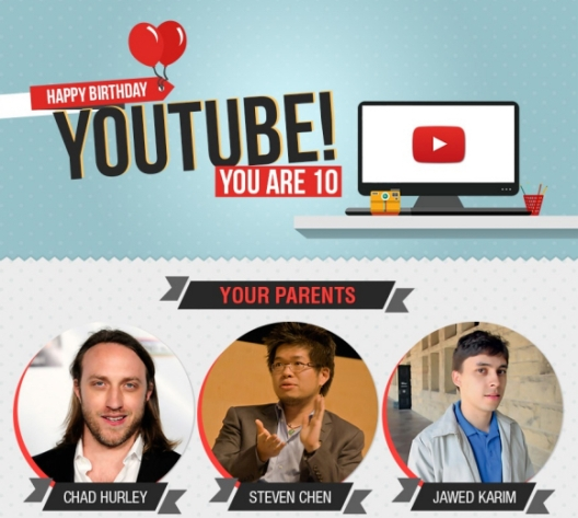 happy-birthday-youtube-you-are-10-this-february-14-pic-1